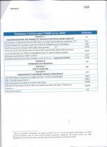 domaines-dactions-pour-lunaf-et-les-udaf-sept-2016-001